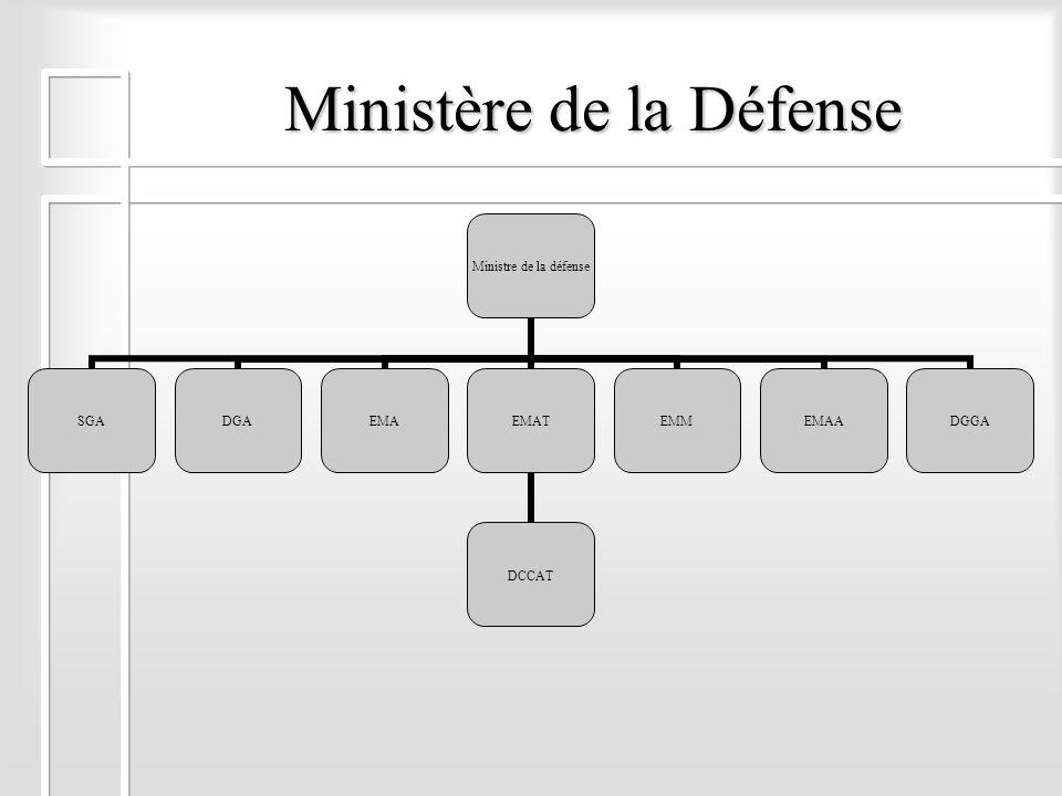 Ministère de la Défense Ministre de la défense SGADGAEMAEMAT DCCAT EMMEMAADGGA