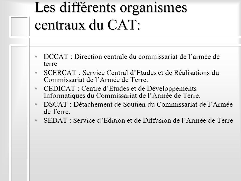 Les différents organismes centraux du CAT: DCCAT : Direction centrale du commissariat de larmée de terreDCCAT : Direction centrale du commissariat de
