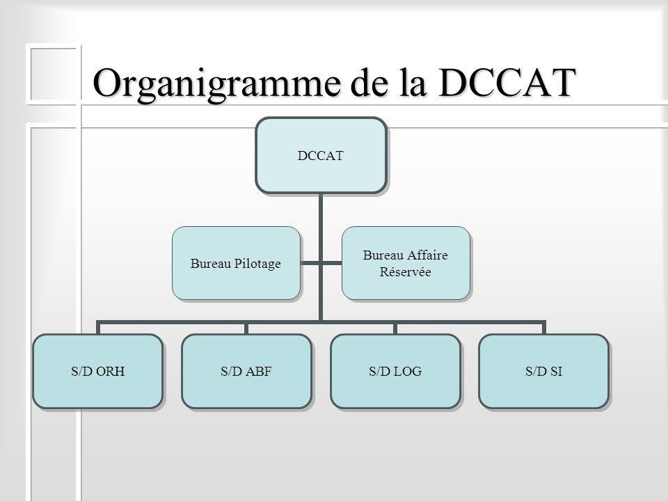 Organigramme de la DCCAT DCCAT S/D ORHS/D ABFS/D LOGS/D SI Bureau Pilotage Bureau Affaire Réservée