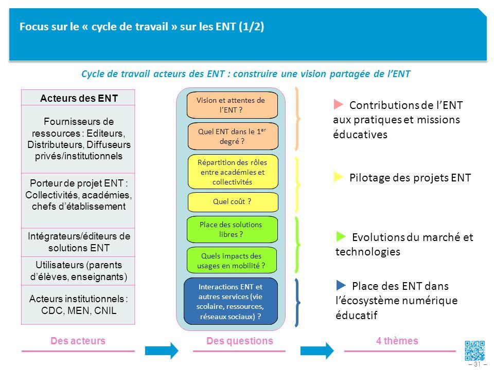 – 31 – Focus sur le « cycle de travail » sur les ENT (1/2) Cycle de travail acteurs des ENT : construire une vision partagée de lENT Acteurs des ENT F