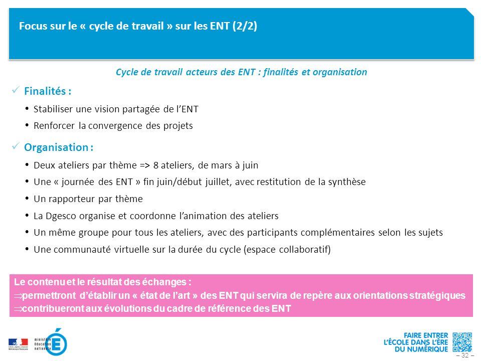 – 32 – Focus sur le « cycle de travail » sur les ENT (2/2) Cycle de travail acteurs des ENT : finalités et organisation Finalités : Stabiliser une vis