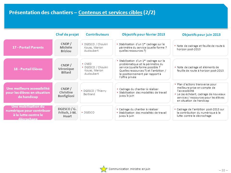 – 33 – Présentation des chantiers – Contenus et services cibles (2/2) Objectifs pour février 2013 Chef de projetContributeurs 17 - Portail Parents Une