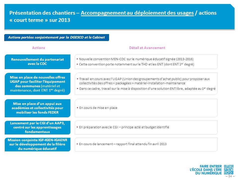 – 34 – Présentation des chantiers – Accompagnement au déploiement des usages / actions « court terme » sur 2013 Renouvellement du partenariat avec la