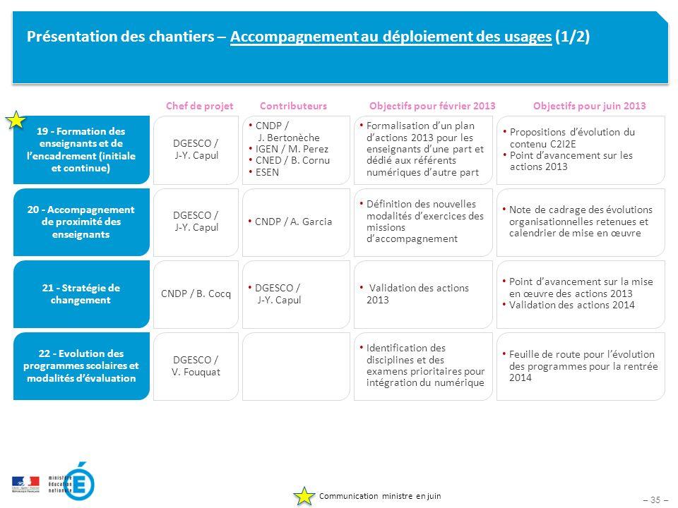 – 35 – Présentation des chantiers – Accompagnement au déploiement des usages (1/2) Objectifs pour juin 2013Chef de projetContributeurs 19 - Formation