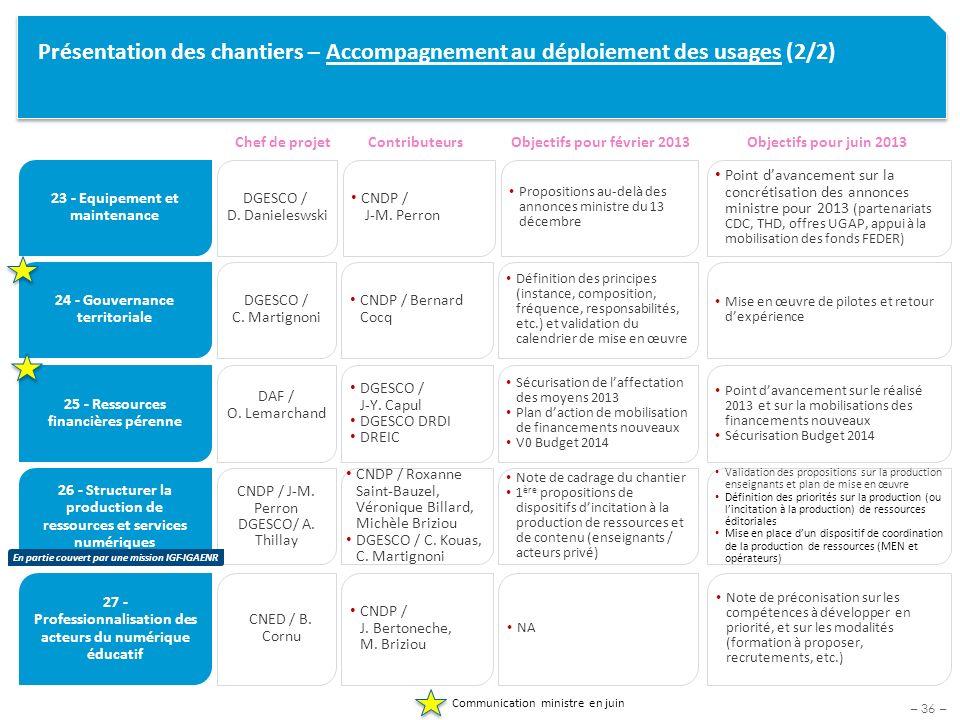 – 36 – Présentation des chantiers – Accompagnement au déploiement des usages (2/2) Objectifs pour juin 2013Chef de projetContributeurs 27 - Profession