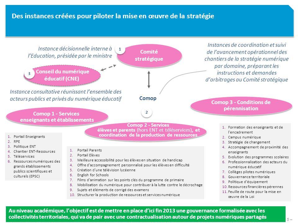 – 5 – Des instances créées pour piloter la mise en œuvre de la stratégie Instance décisionnelle interne à lEducation, présidée par le ministre Conseil