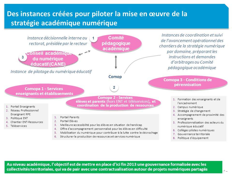 – 7 – Des instances créées pour piloter la mise en œuvre de la stratégie académique numérique Instance décisionnelle interne au rectorat, présidée par