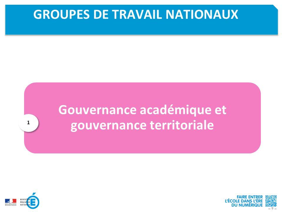 – 9 – GROUPES DE TRAVAIL NATIONAUX Gouvernance académique et gouvernance territoriale 1 1