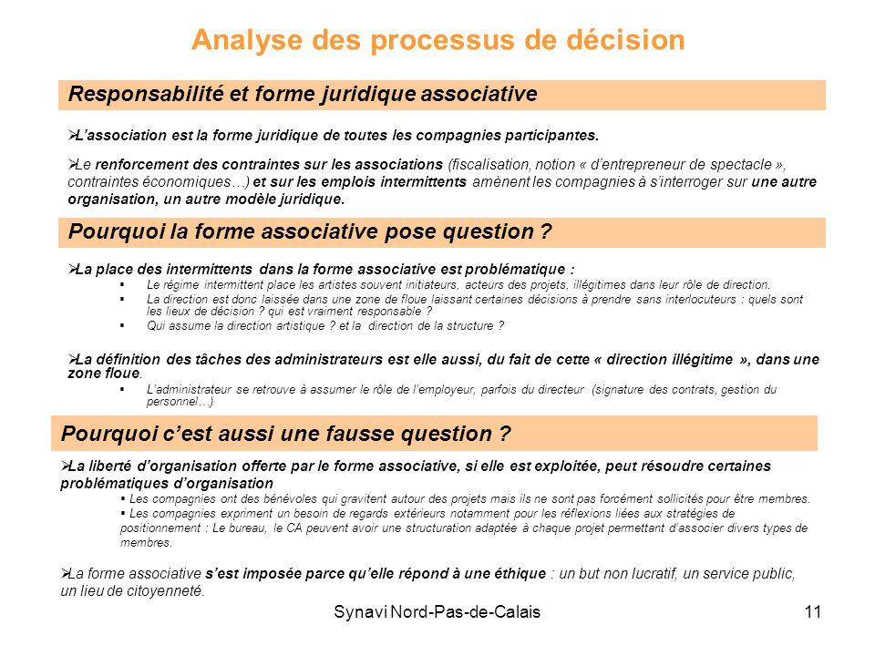 Synavi Nord-Pas-de-Calais11 Analyse des processus de décision La place des intermittents dans la forme associative est problématique : Le régime inter