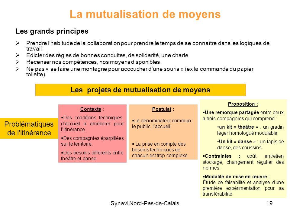 Synavi Nord-Pas-de-Calais19 La mutualisation de moyens Les grands principes Prendre lhabitude de la collaboration pour prendre le temps de se connaîtr