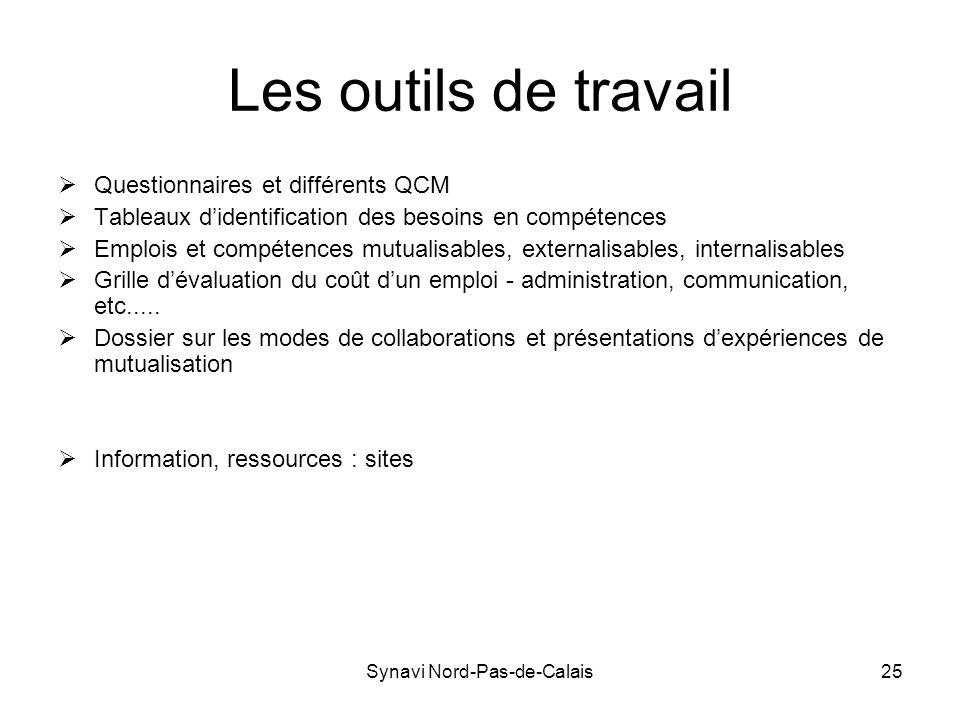 Synavi Nord-Pas-de-Calais25 Les outils de travail Questionnaires et différents QCM Tableaux didentification des besoins en compétences Emplois et comp
