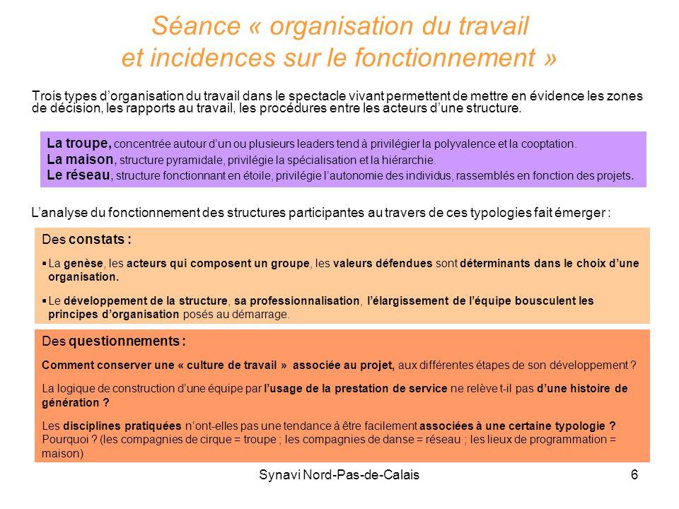 Synavi Nord-Pas-de-Calais6 Séance « organisation du travail et incidences sur le fonctionnement » Trois types dorganisation du travail dans le spectac