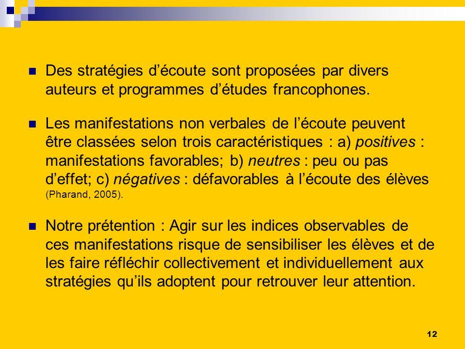 Des stratégies découte sont proposées par divers auteurs et programmes détudes francophones.