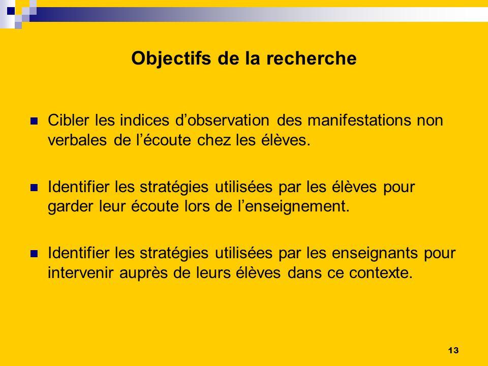 Objectifs de la recherche Cibler les indices dobservation des manifestations non verbales de lécoute chez les élèves.