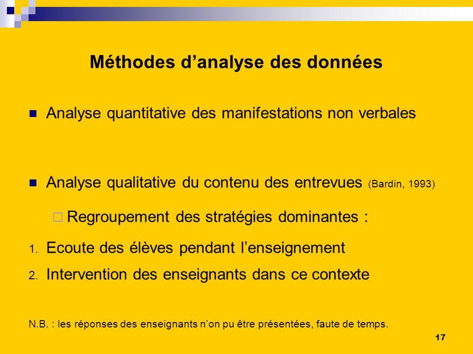 Méthodes danalyse des données Analyse quantitative des manifestations non verbales Analyse qualitative du contenu des entrevues (Bardin, 1993) Regroupement des stratégies dominantes : 1.