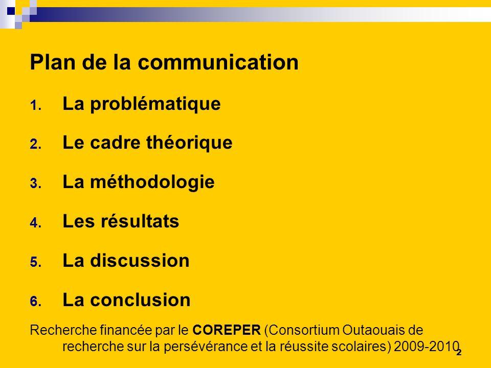Plan de la communication 1.La problématique 2. Le cadre théorique 3.