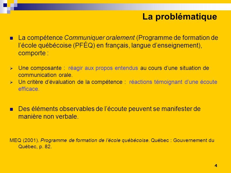 Étapes du déroulement de lexpérimentation 1) Enseignants présentent une activité denseignement en français selon une formule pédagogique identique, soit un enseignement magistral et interactif avec les élèves (15 à 20 min).