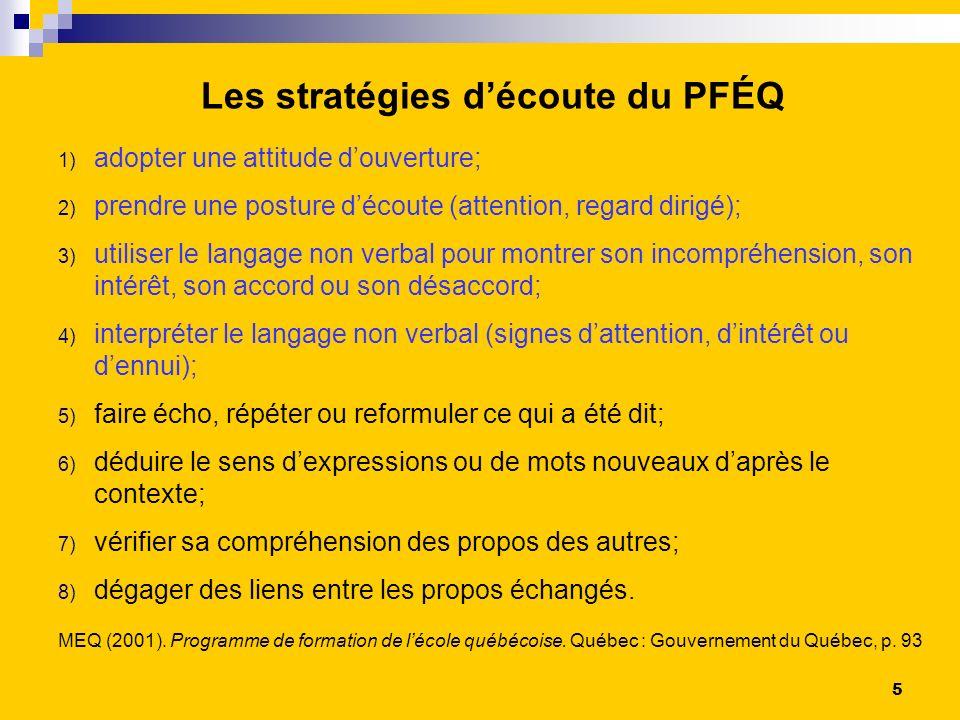 4) Entrevue de groupe semi-dirigée (20 min) pour cibler immédiatement les stratégies découte des élèves.