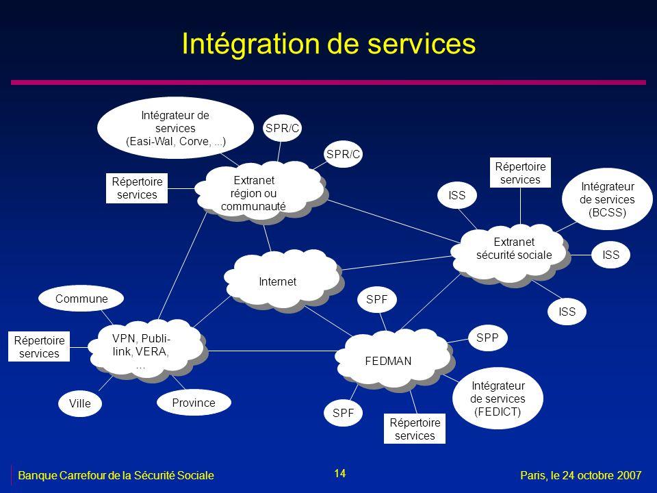 14 Banque Carrefour de la Sécurité SocialeParis, le 24 octobre 2007 Intégration de services Internet Extranet région ou communauté Extranet région ou