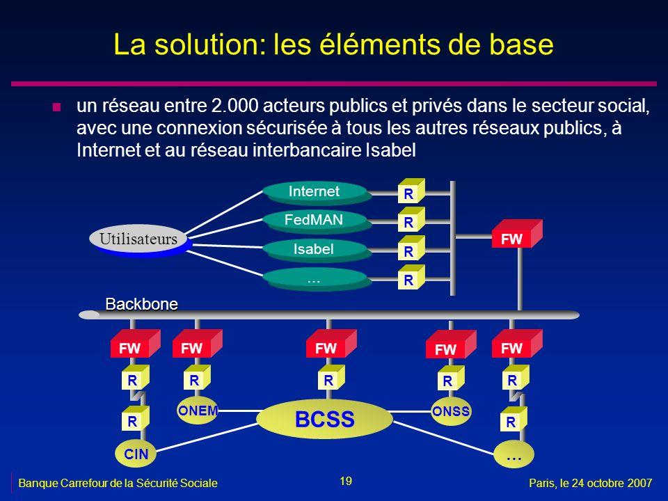 19 Banque Carrefour de la Sécurité SocialeParis, le 24 octobre 2007 La solution: les éléments de base n un réseau entre 2.000 acteurs publics et privé