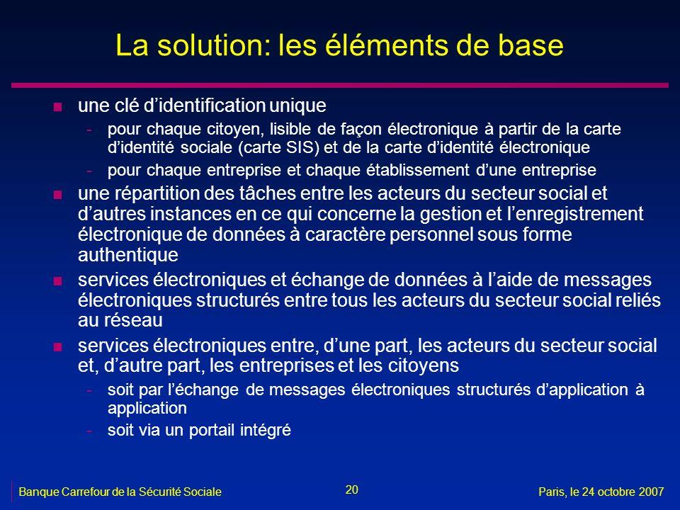 20 Banque Carrefour de la Sécurité SocialeParis, le 24 octobre 2007 La solution: les éléments de base n une clé didentification unique -pour chaque ci