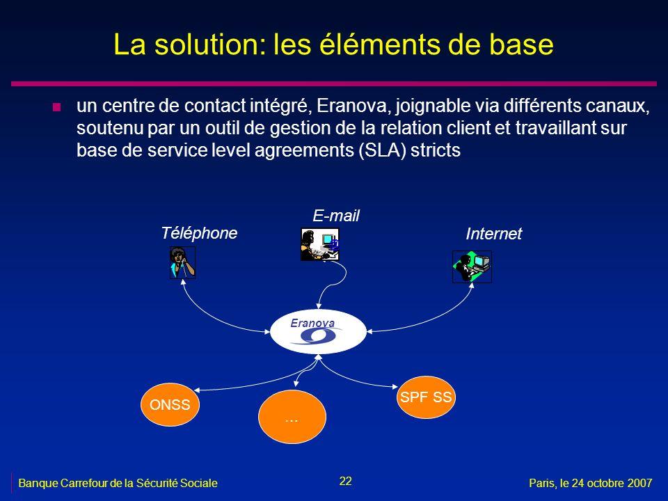 22 Banque Carrefour de la Sécurité SocialeParis, le 24 octobre 2007 La solution: les éléments de base n un centre de contact intégré, Eranova, joignab