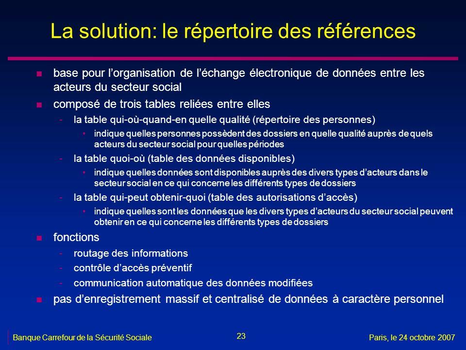 23 Banque Carrefour de la Sécurité SocialeParis, le 24 octobre 2007 La solution: le répertoire des références n base pour lorganisation de léchange él