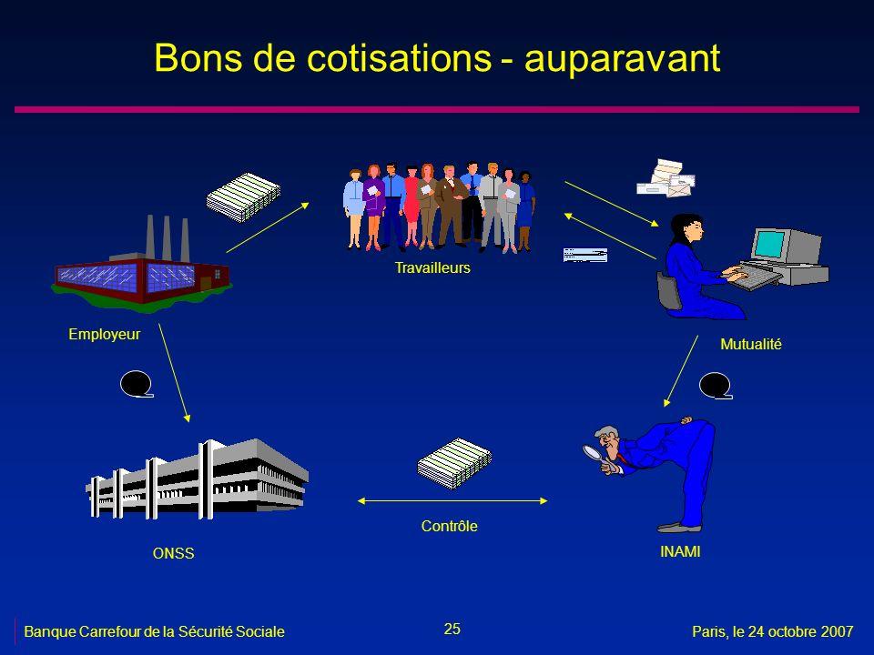 25 Banque Carrefour de la Sécurité SocialeParis, le 24 octobre 2007 ONSS INAMI Employeur Travailleurs Mutualité Contrôle Bons de cotisations - auparav