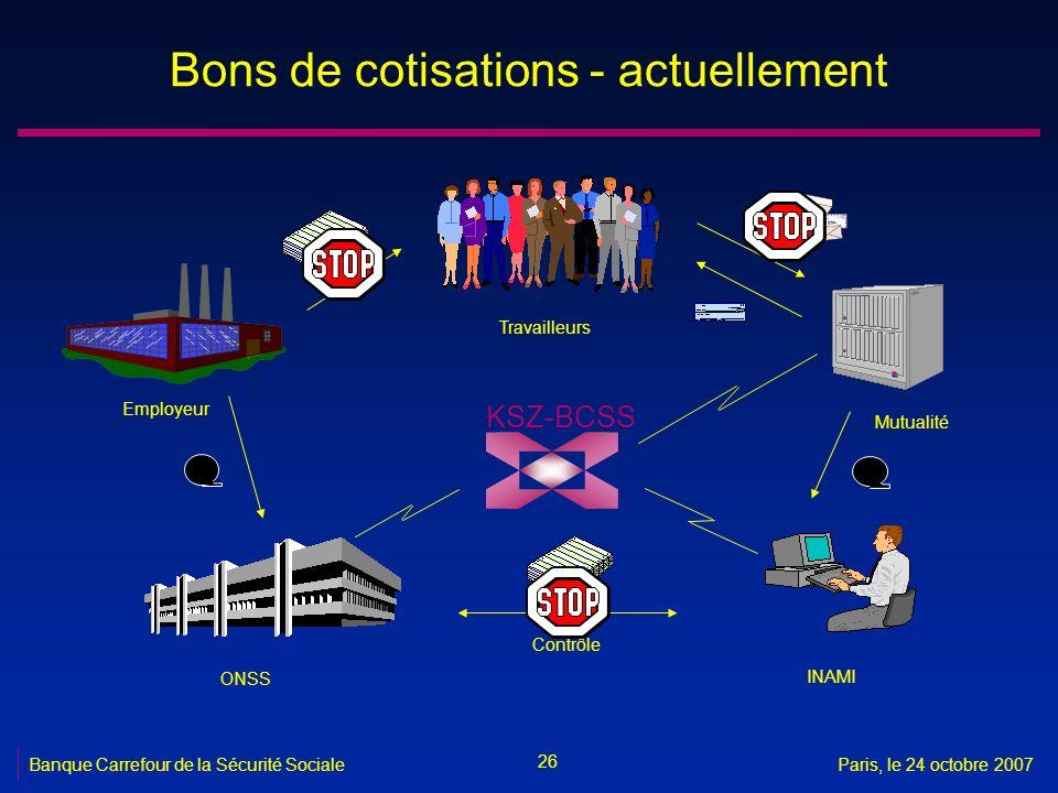 26 Banque Carrefour de la Sécurité SocialeParis, le 24 octobre 2007 Employeur Travailleurs ONSS INAMI Mutualité Contrôle KSZ-BCSS Bons de cotisations