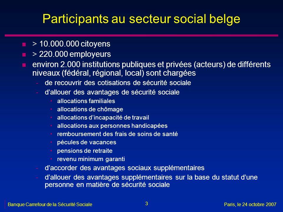 3 Banque Carrefour de la Sécurité SocialeParis, le 24 octobre 2007 Participants au secteur social belge n > 10.000.000 citoyens n > 220.000 employeurs