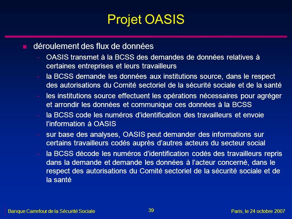 39 Banque Carrefour de la Sécurité SocialeParis, le 24 octobre 2007 Projet OASIS n déroulement des flux de données -OASIS transmet à la BCSS des deman
