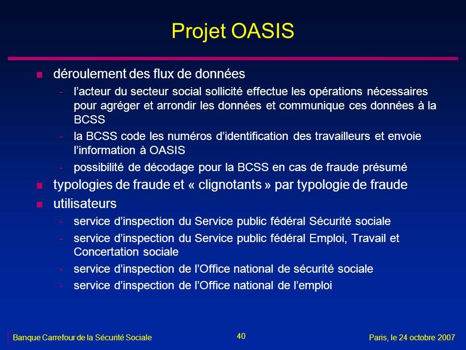 40 Banque Carrefour de la Sécurité SocialeParis, le 24 octobre 2007 Projet OASIS n déroulement des flux de données -lacteur du secteur social sollicit