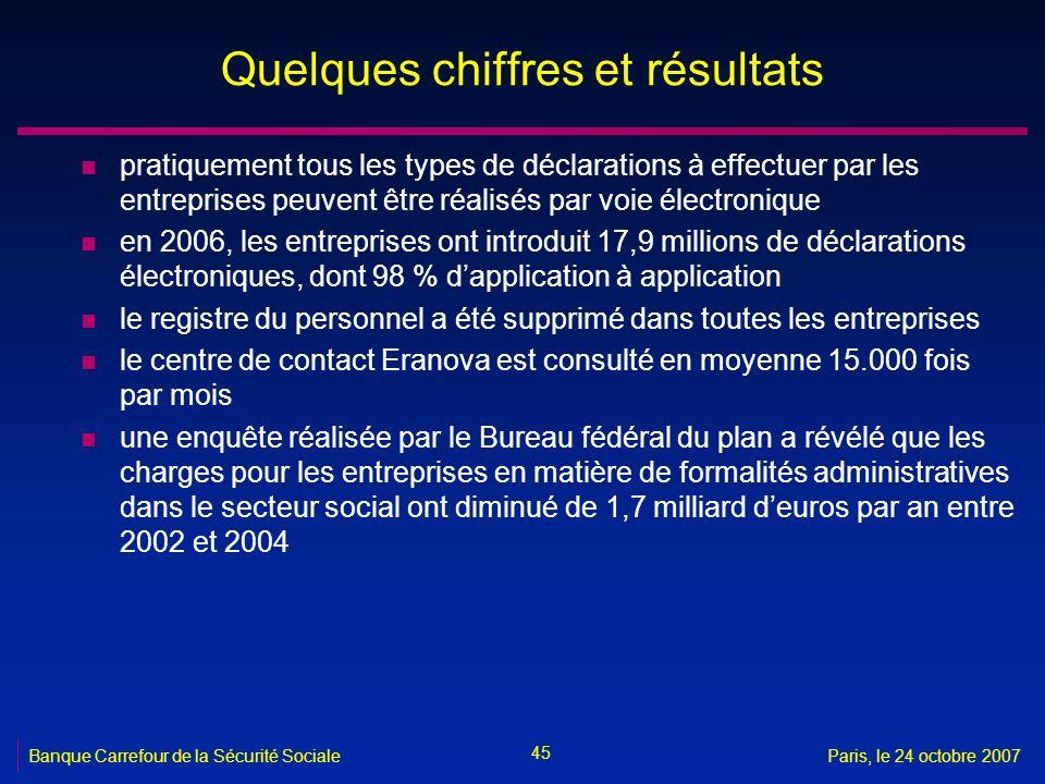 45 Banque Carrefour de la Sécurité SocialeParis, le 24 octobre 2007 Quelques chiffres et résultats n pratiquement tous les types de déclarations à eff