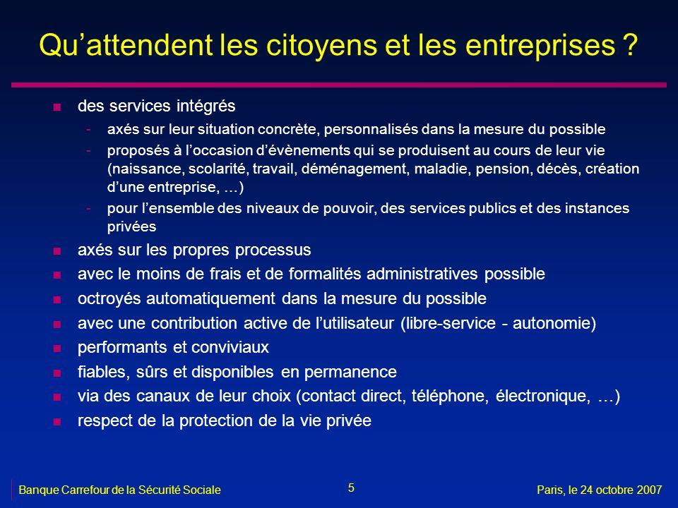 5 Banque Carrefour de la Sécurité SocialeParis, le 24 octobre 2007 Quattendent les citoyens et les entreprises ? n des services intégrés -axés sur leu