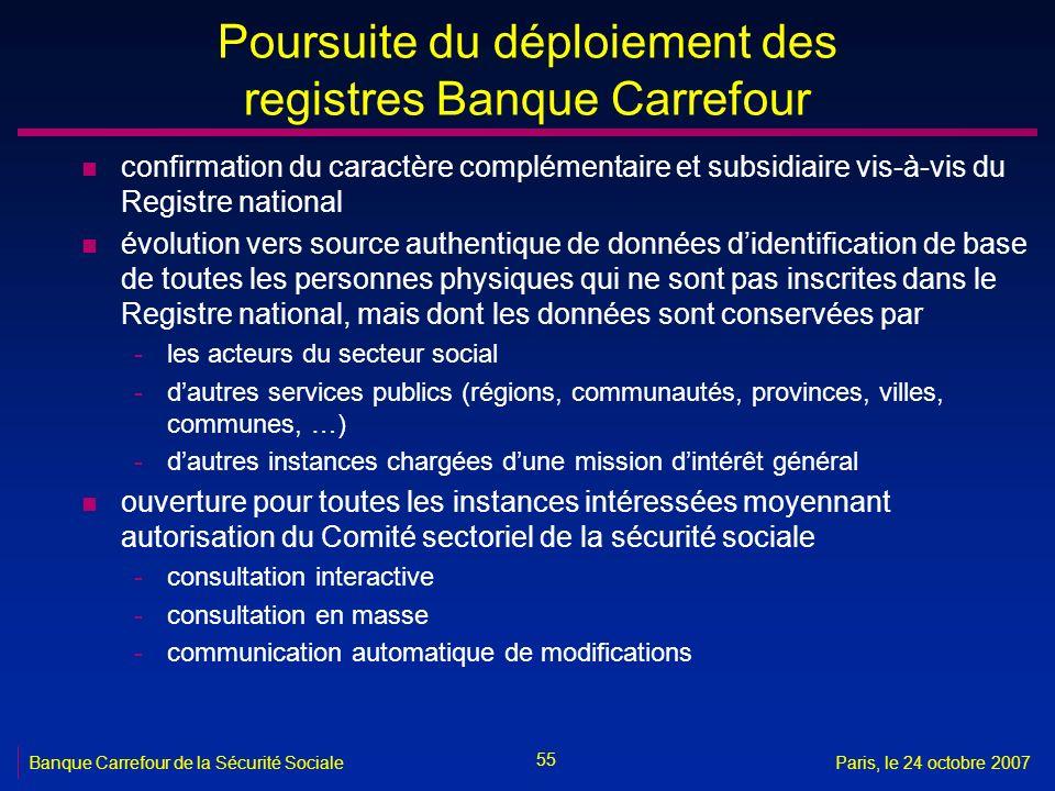 55 Banque Carrefour de la Sécurité SocialeParis, le 24 octobre 2007 Poursuite du déploiement des registres Banque Carrefour n confirmation du caractèr