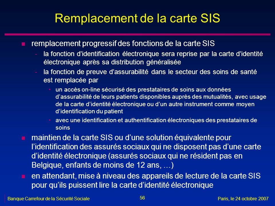 56 Banque Carrefour de la Sécurité SocialeParis, le 24 octobre 2007 Remplacement de la carte SIS n remplacement progressif des fonctions de la carte S