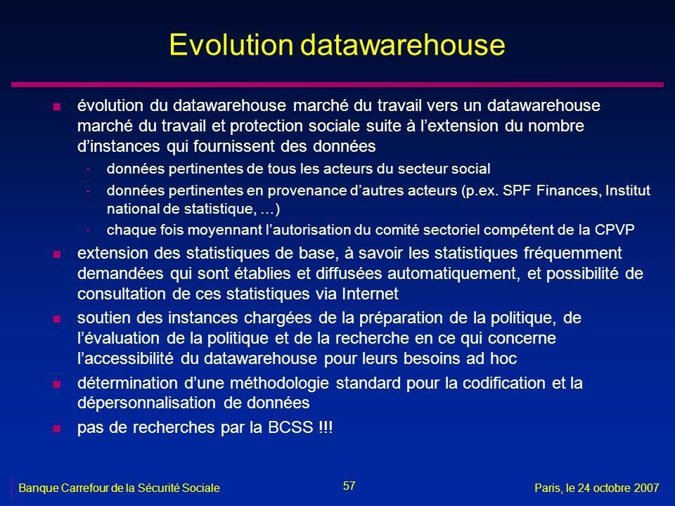 57 Banque Carrefour de la Sécurité SocialeParis, le 24 octobre 2007 Evolution datawarehouse n évolution du datawarehouse marché du travail vers un dat