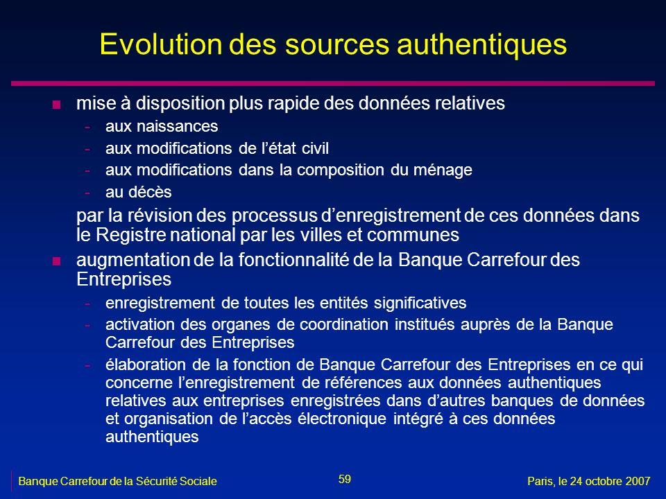 59 Banque Carrefour de la Sécurité SocialeParis, le 24 octobre 2007 Evolution des sources authentiques n mise à disposition plus rapide des données re