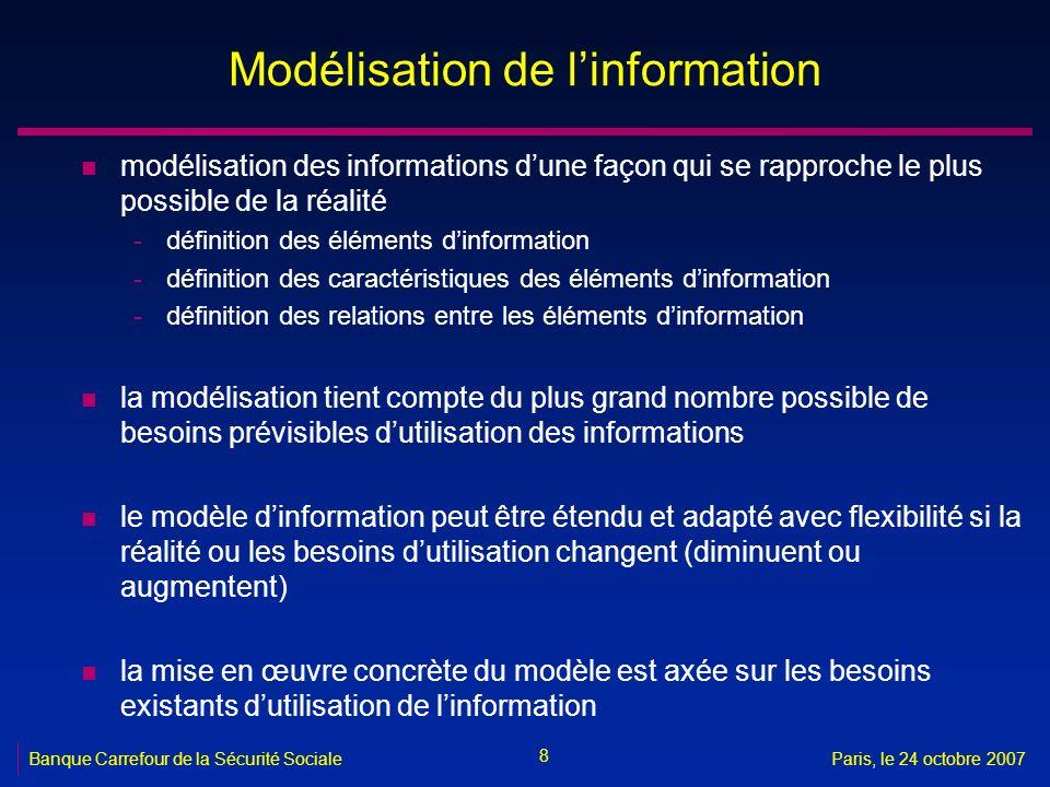8 Banque Carrefour de la Sécurité SocialeParis, le 24 octobre 2007 Modélisation de linformation n modélisation des informations dune façon qui se rapp