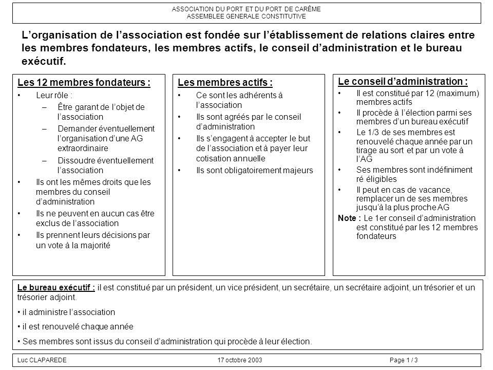 Lorganisation de lassociation est fondée sur létablissement de relations claires entre les membres fondateurs, les membres actifs, le conseil dadministration et le bureau exécutif.