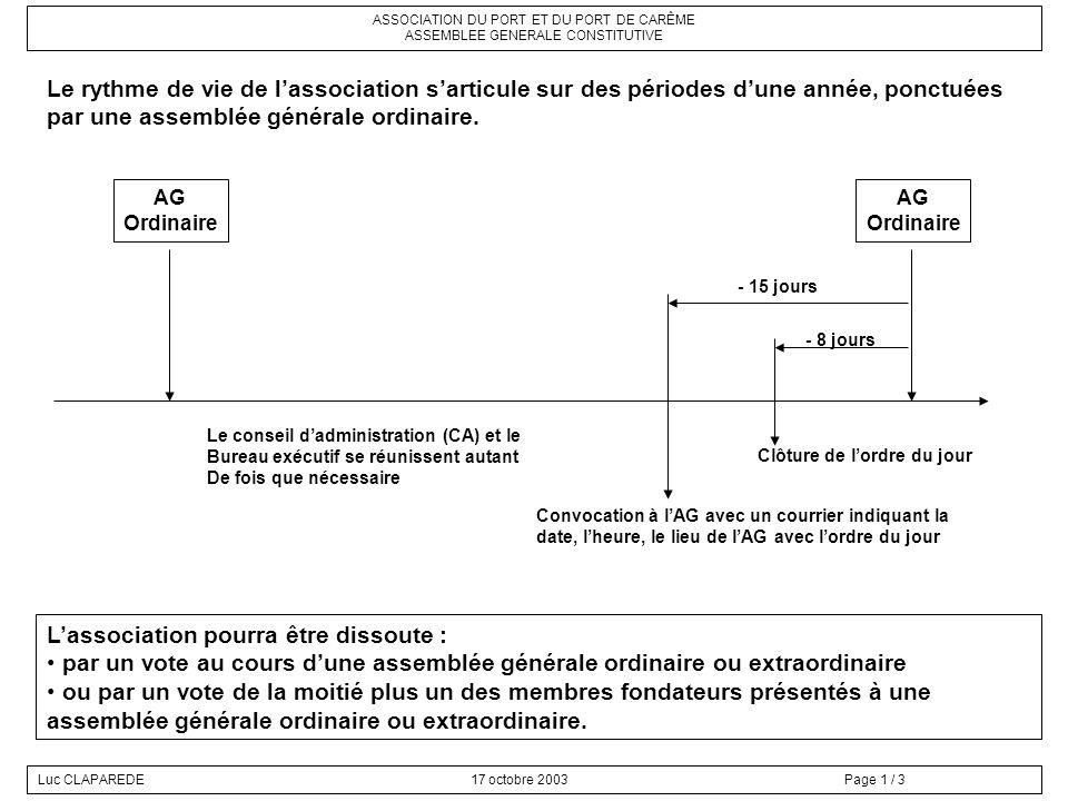 Le rythme de vie de lassociation sarticule sur des périodes dune année, ponctuées par une assemblée générale ordinaire.