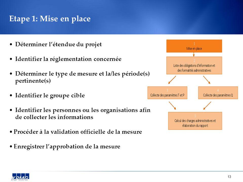 13 Etape 1: Mise en place Déterminer létendue du projet Identifier la réglementation concernée Déterminer le type de mesure et la/les période(s) perti