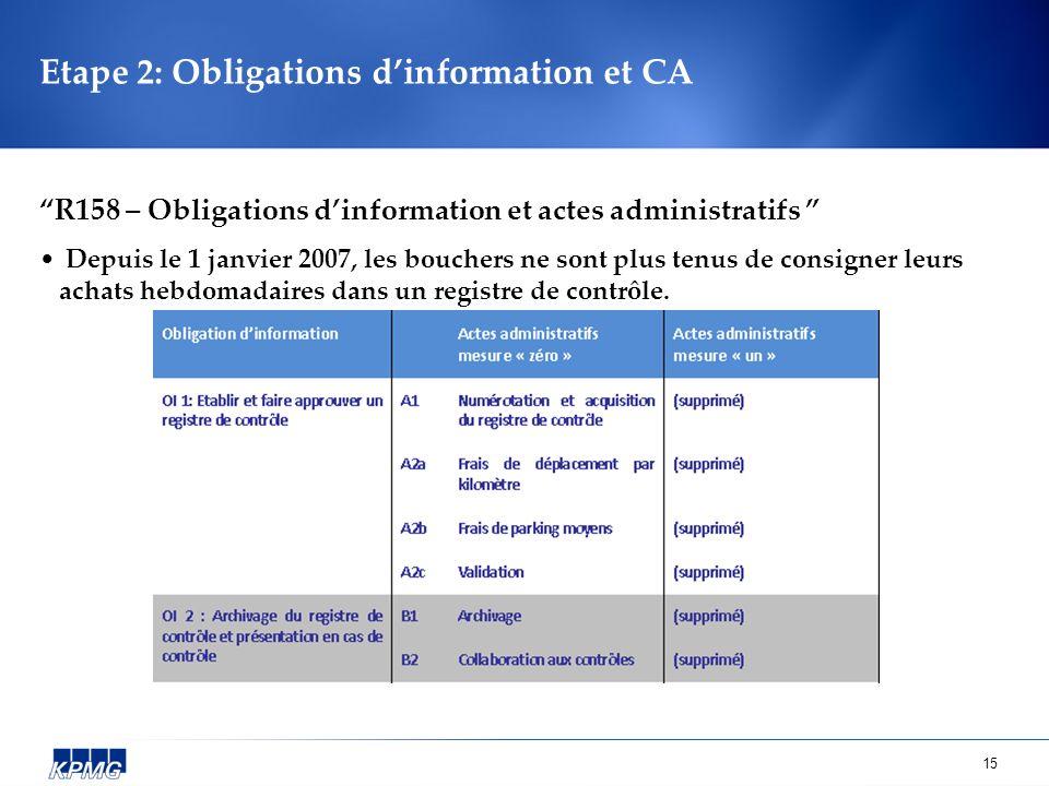 15 Etape 2: Obligations dinformation et CA R158 – Obligations dinformation et actes administratifs Depuis le 1 janvier 2007, les bouchers ne sont plus tenus de consigner leurs achats hebdomadaires dans un registre de contrôle.