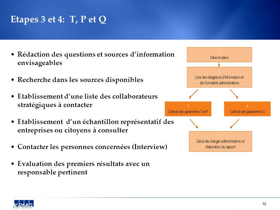 16 Etapes 3 et 4: T, P et Q Rédaction des questions et sources dinformation envisageables Recherche dans les sources disponibles Etablissement dune li