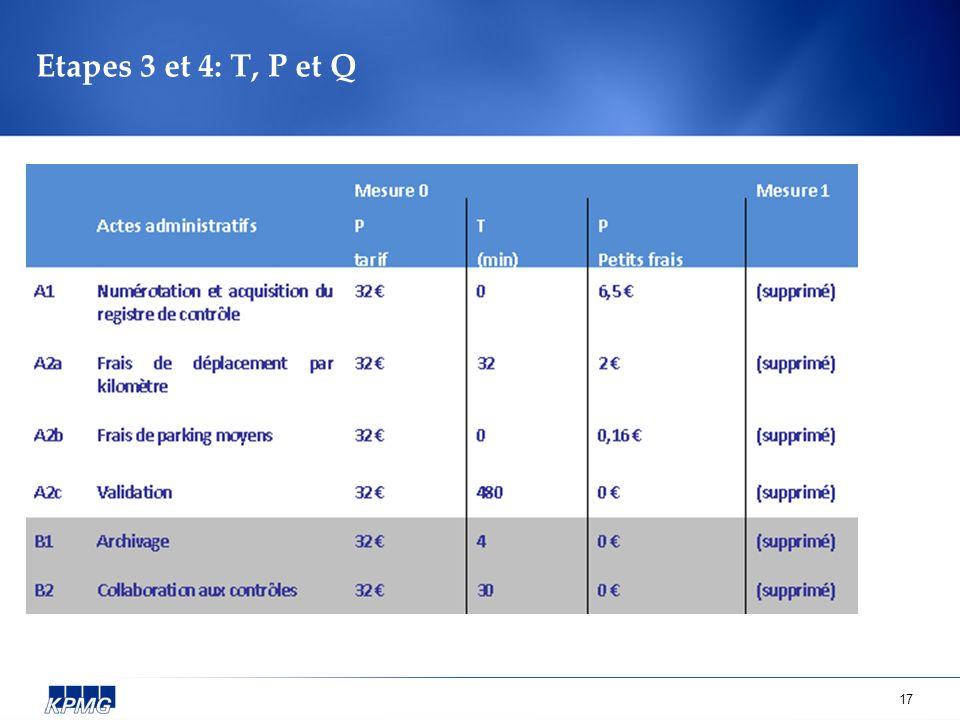 17 Etapes 3 et 4: T, P et Q
