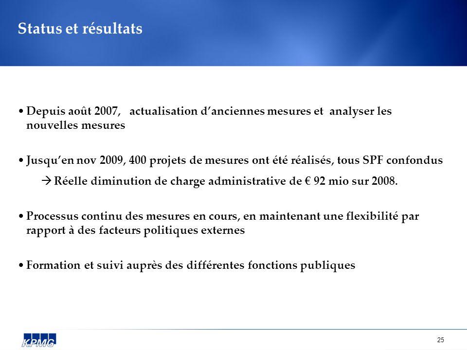 25 Status et résultats Depuis août 2007, actualisation danciennes mesures et analyser les nouvelles mesures Jusquen nov 2009, 400 projets de mesures o