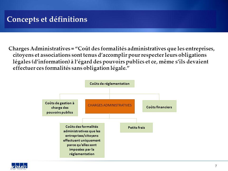 7 Concepts et définitions Charges Administratives = Coût des formalités administratives que les entreprises, citoyens et associations sont tenus dacco