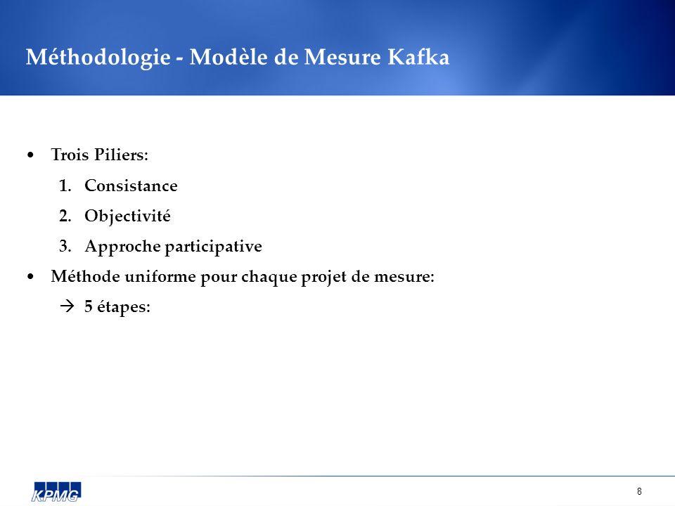 8 Méthodologie - Modèle de Mesure Kafka Trois Piliers: 1.Consistance 2.Objectivité 3.Approche participative Méthode uniforme pour chaque projet de mes