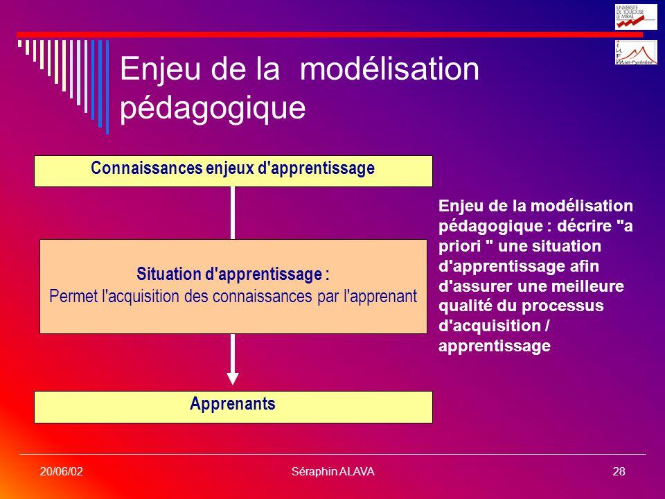 Séraphin ALAVA28 20/06/02 Connaissances enjeux d'apprentissage Apprenants Enjeu de la modélisation pédagogique Situation d'apprentissage : Permet l'ac