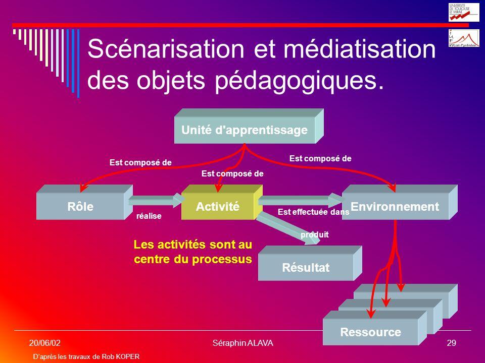 Séraphin ALAVA29 20/06/02 Scénarisation et médiatisation des objets pédagogiques. Unité d'apprentissage RôleActivitéEnvironnement Resource Ressource r